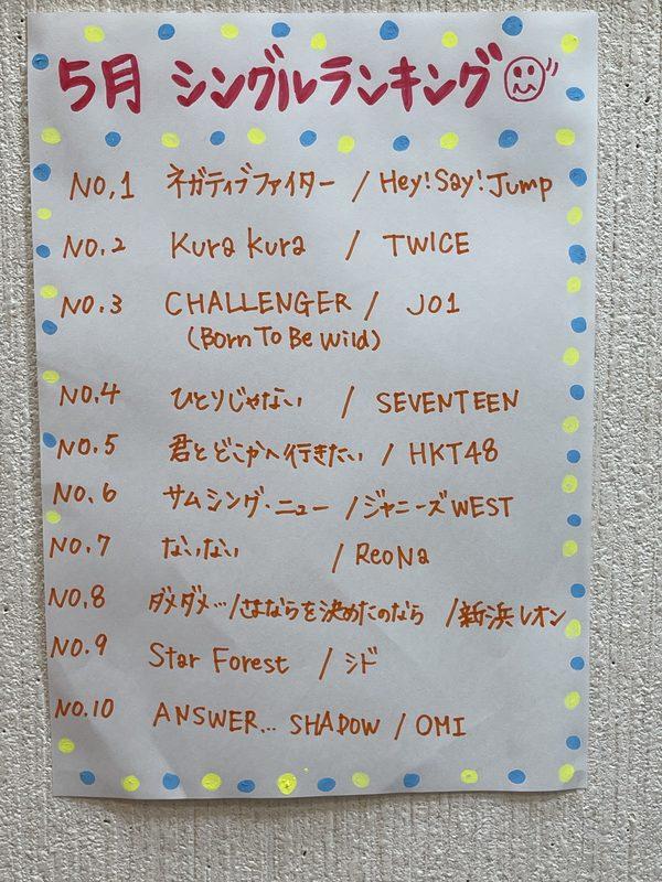 5月☆シングルランキング
